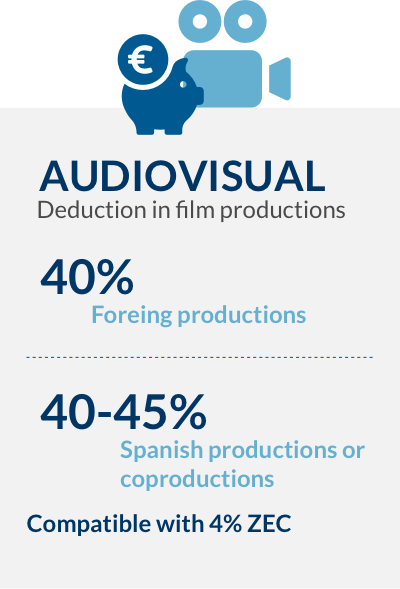 Drawing of deductions in AUDIOVISUAL