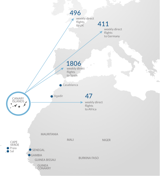Mapa con las rutas Au00e9reas