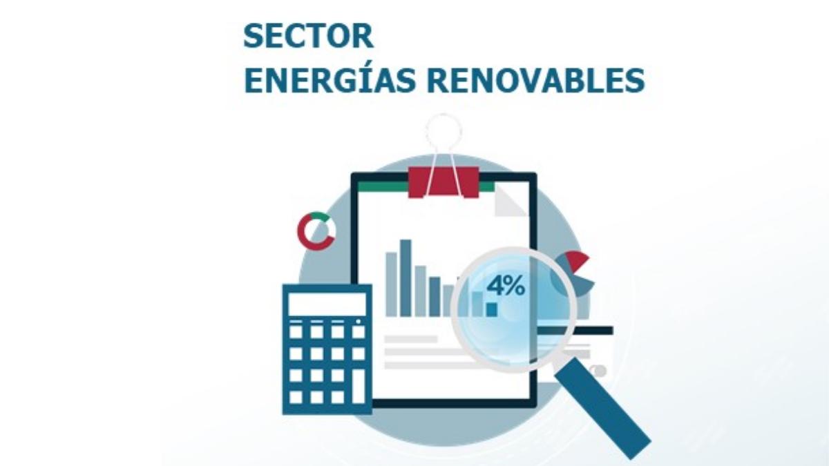 4 % sector de las energías renovables