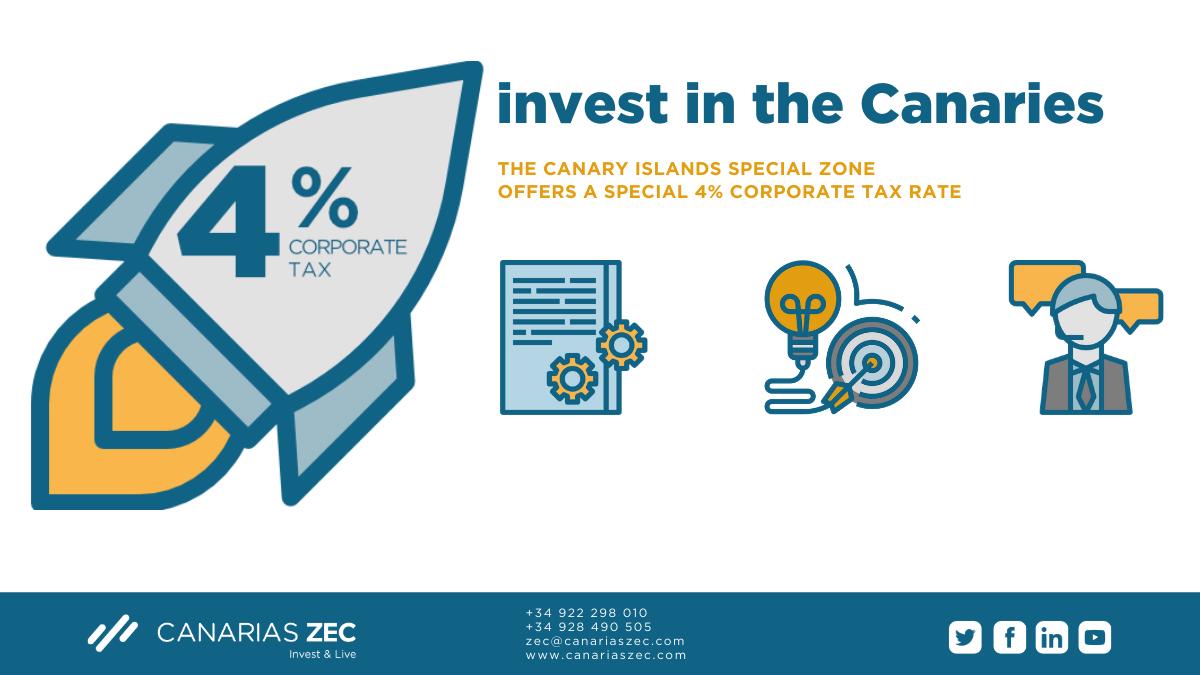 CanariasZEC destino de inversiones