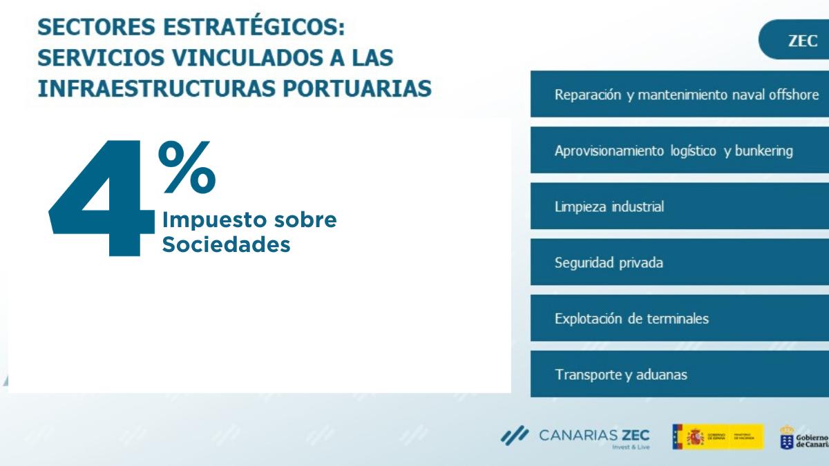 4 % a los servicios portuarios