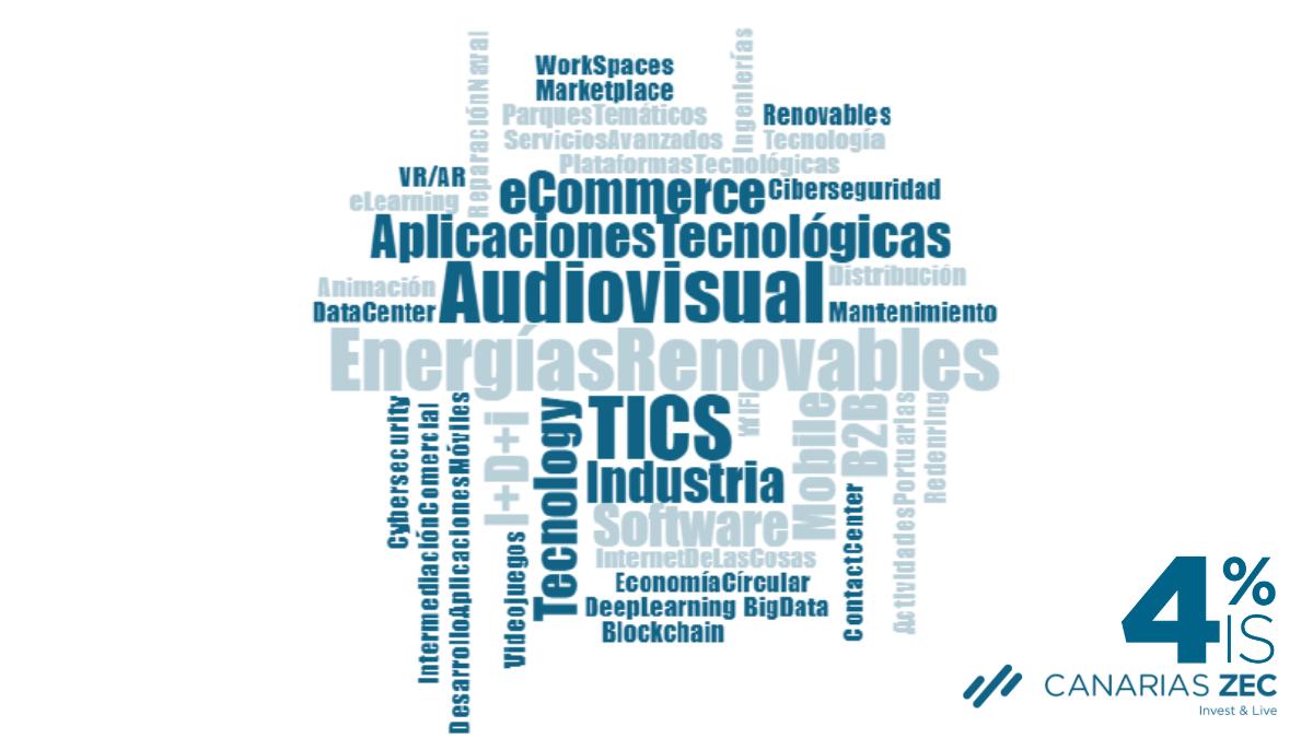 Sectores de actividad, las TIC