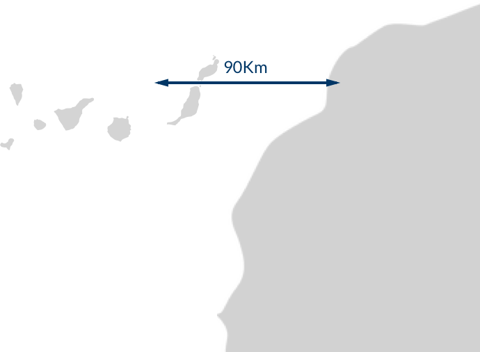 Map of the islands and part of the African coast indicating the separation of 90 kilometers