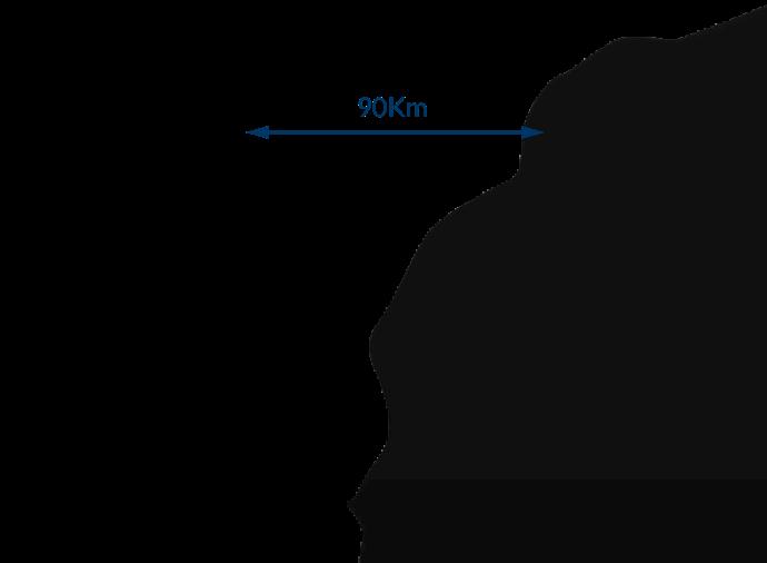 Mapa de las islas y parte de la costa africana indicando la separación de 90 kilómetros