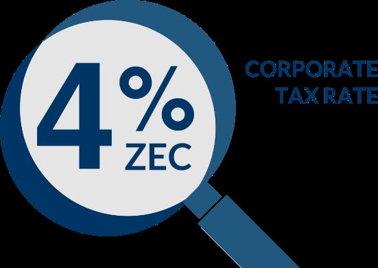 Imagen con una lupa indicando el 4% de Impuesto de Sociedades